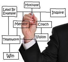 coaching szemleletu vezetes